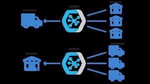 agilehub-integrador-logistico-integracao-logistica-concentrar-informacoes-logisticas